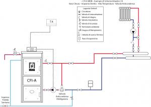 CFI-A Schema Idraulico 10.TRG