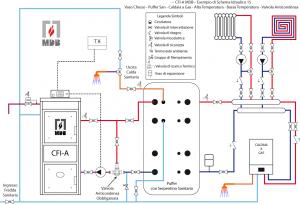 CFI-A Schema Idraulico 15.TRG