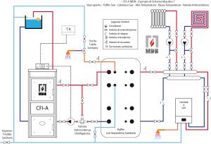 CFI-A Schema Idraulico 7.TRG
