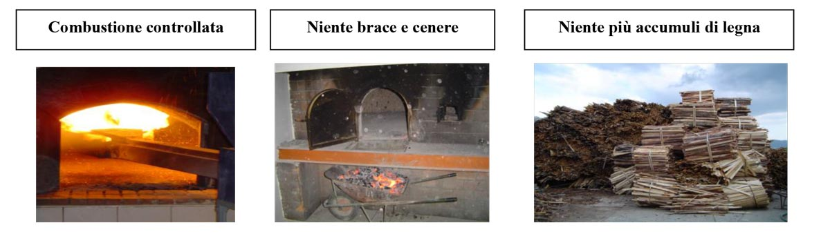 foto-funzionamento-bruciatore-forno-a-legna-tradizionale