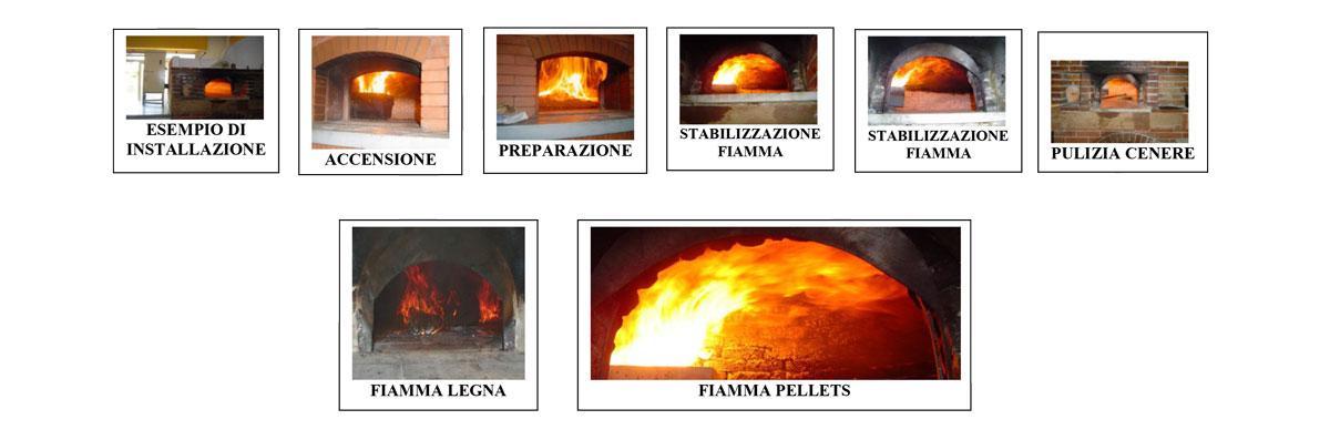funzionamento-bruciatore-pizzeria